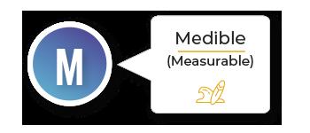 Objetivo Smart Medible