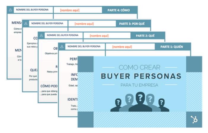 Buyer Persona - Estrategia Inbound Marketing _ Aloha Team